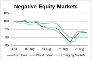 makro-agust-negative-equity-markets